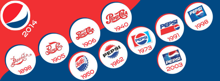 Where Can I Get A Key Copied >> Pepsi Logo History & its Evolution Over 100 Years – Designhill