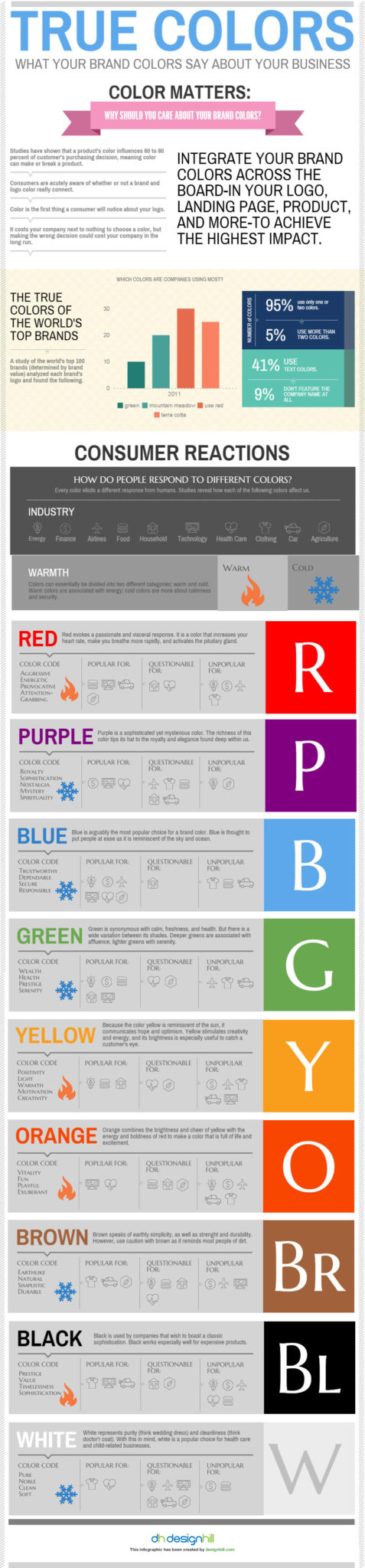 true-colors-Infographic