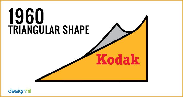 Triangular Shape