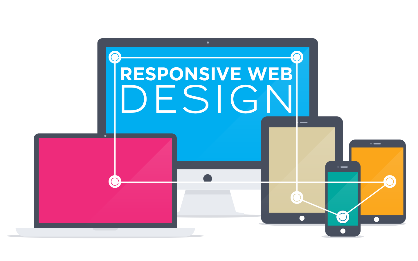 responsive website design ideas and cross browser