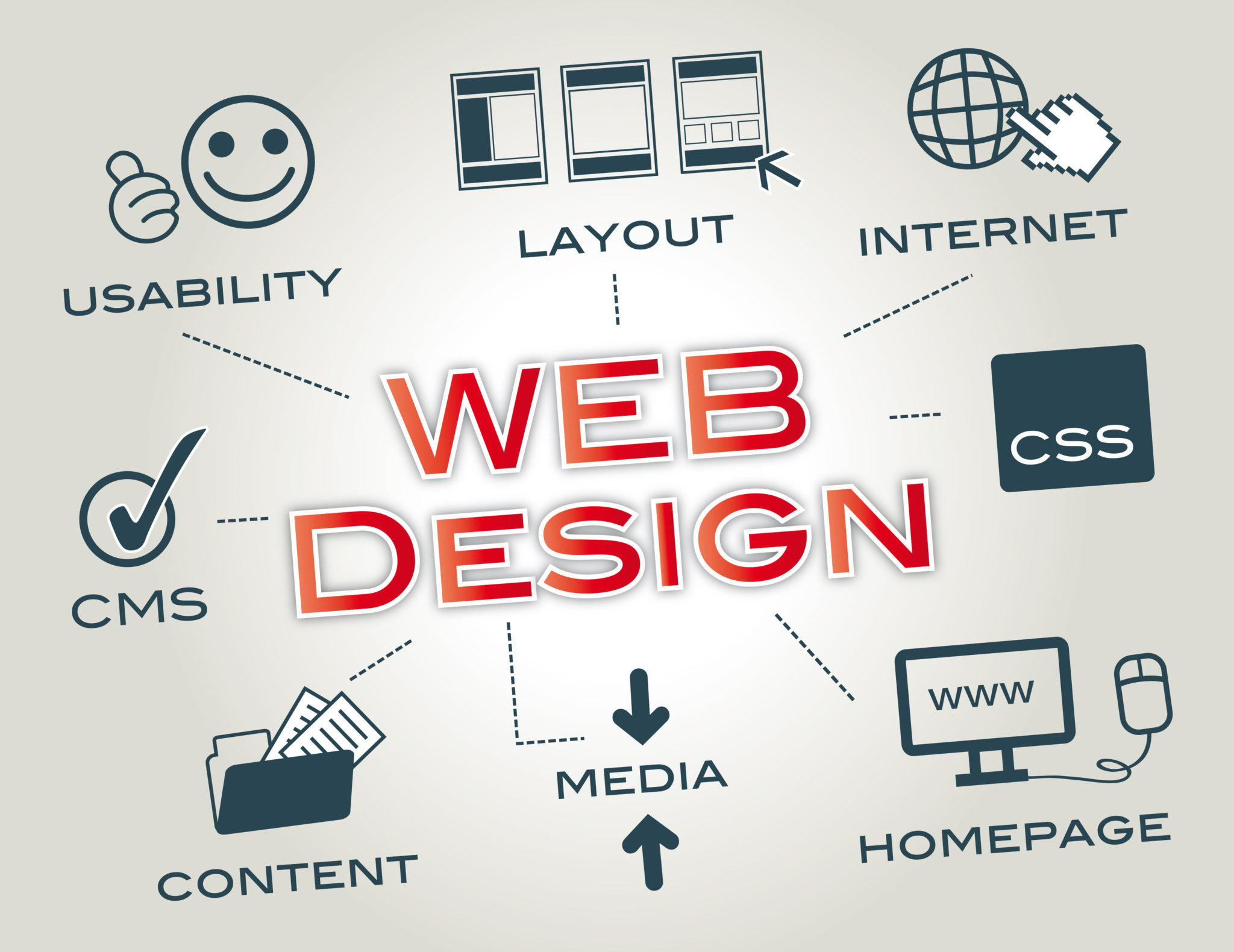 Tips To Reduce Costs While Planning Small Business Web Design