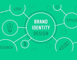 Logo design to create brand identity for business