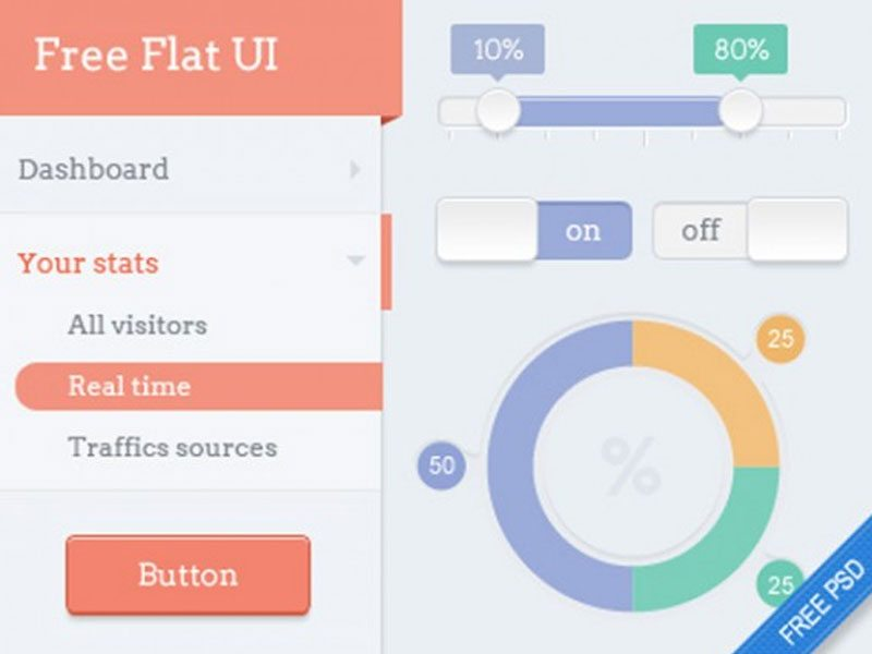 Flat dashboard. Free UI kit PSD