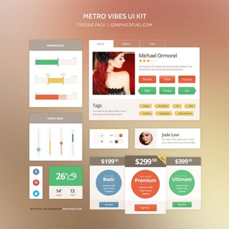 Metro Vibes UI Kit (PSD)
