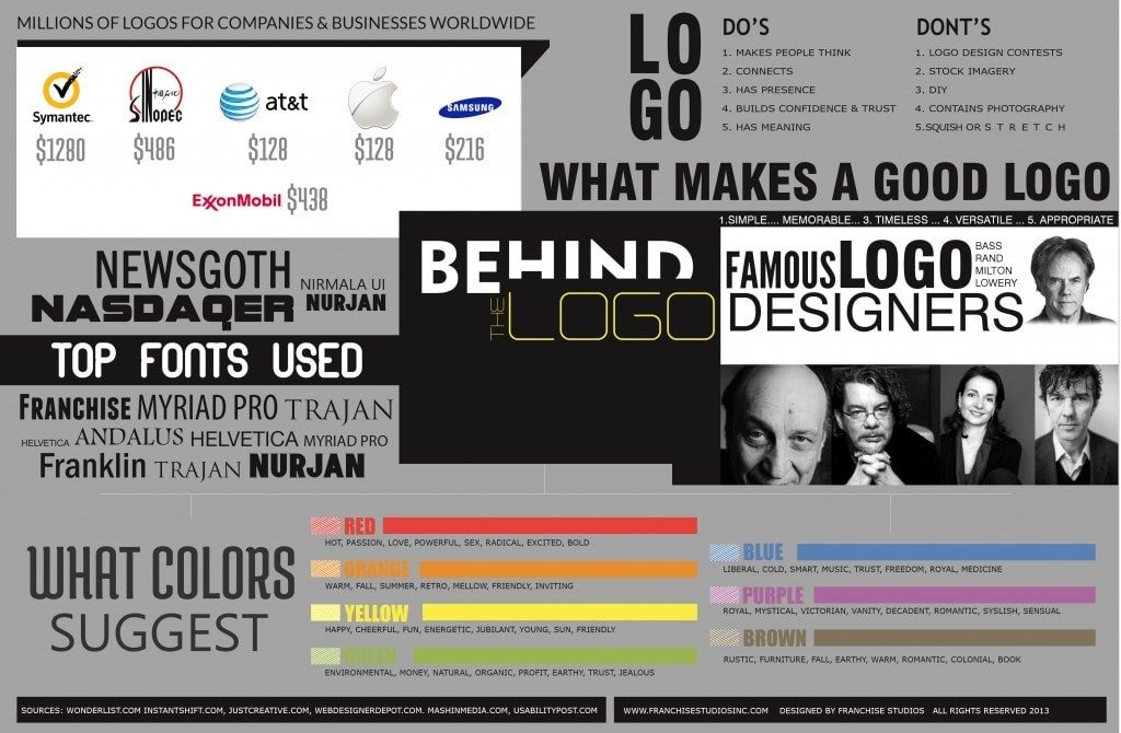 What-Makes-A-Good-Logo-1024x670-min