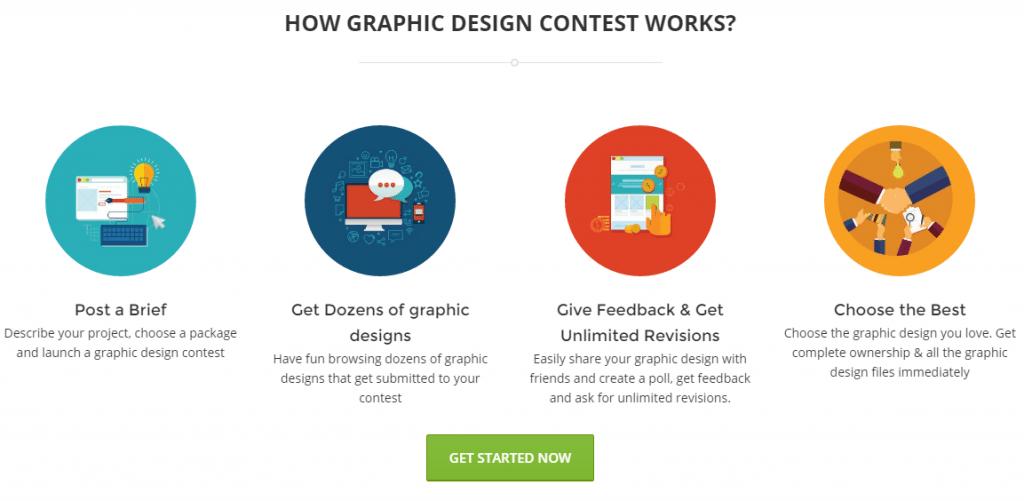 Graphic Designing Process