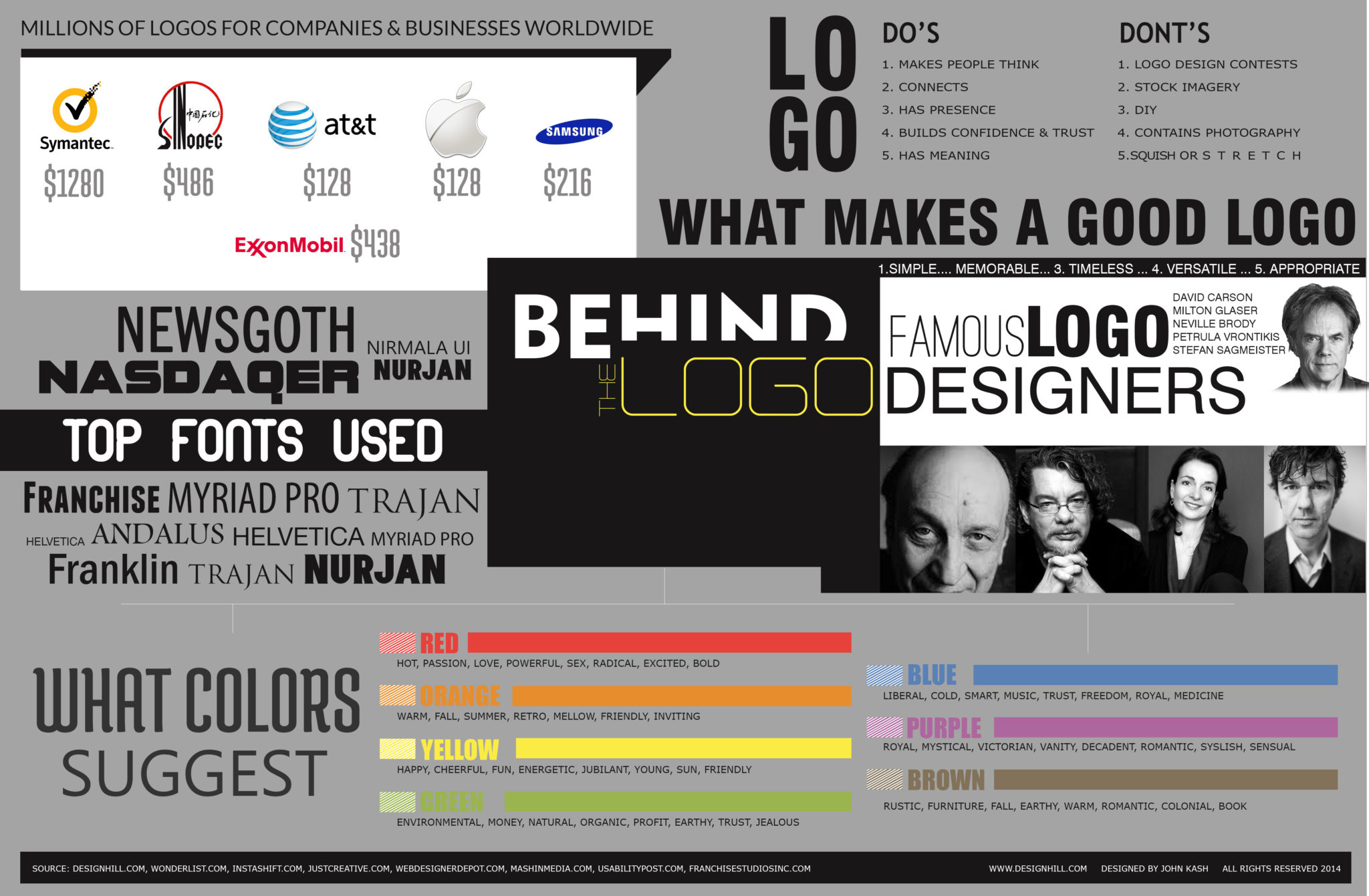 What Makes A Good Logo