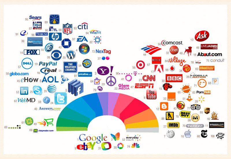 All Color Logo