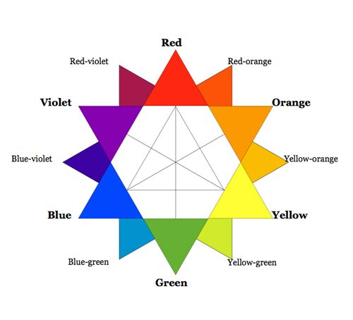 Principles of Graphic Design - Colors Theory
