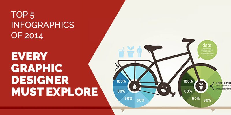 Top 5 Infographics of 2014 Every Graphic Designer Must Explore
