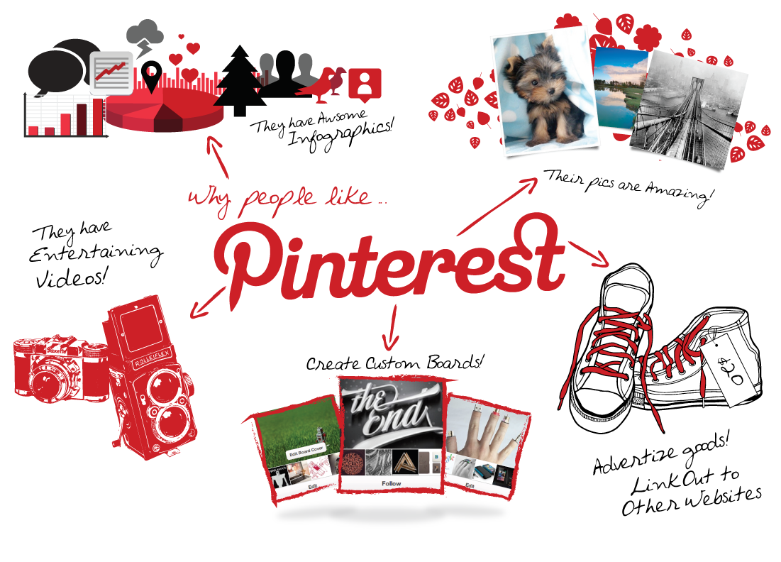 83 Pinterest Users are Women