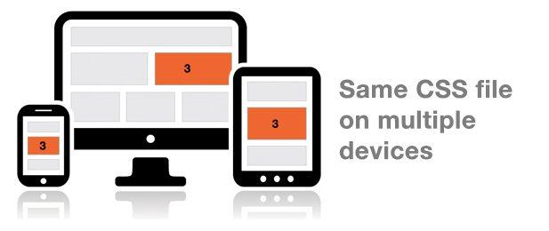 Responsive or Adaptive Design - CSS file