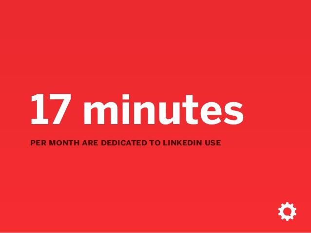 An Average User Devotes 17 Minutes per Month on LinkedIn