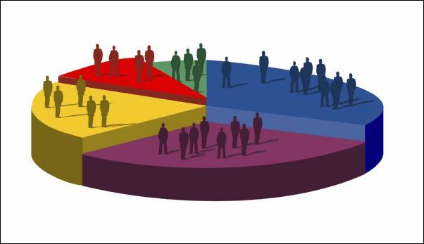 Facebook Statistics Demographics