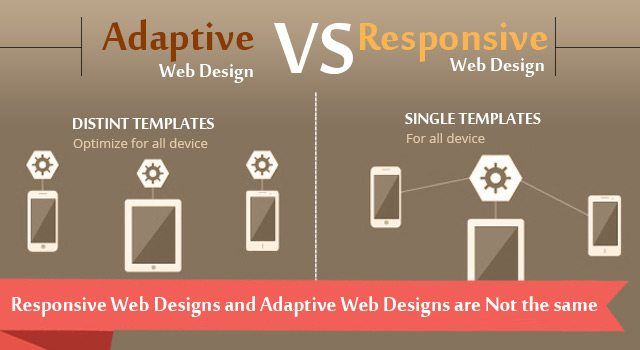 Responsive or adaptive