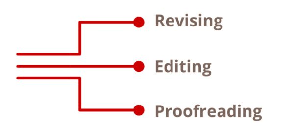 Business Editing & Proofreading