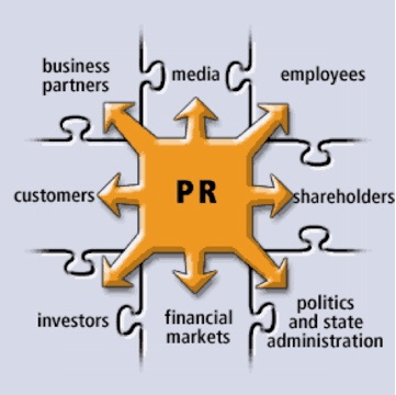Strategical PR Startup Marketing Strategy
