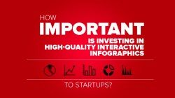How Important Is Investing In High-Quality Interactive Infographics To Startups?