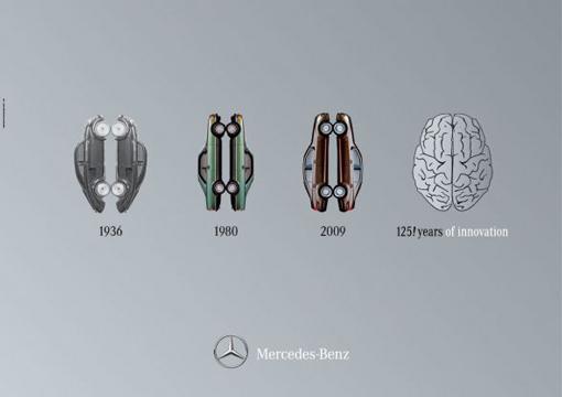 Signage design Mercedes Benz Right Brain