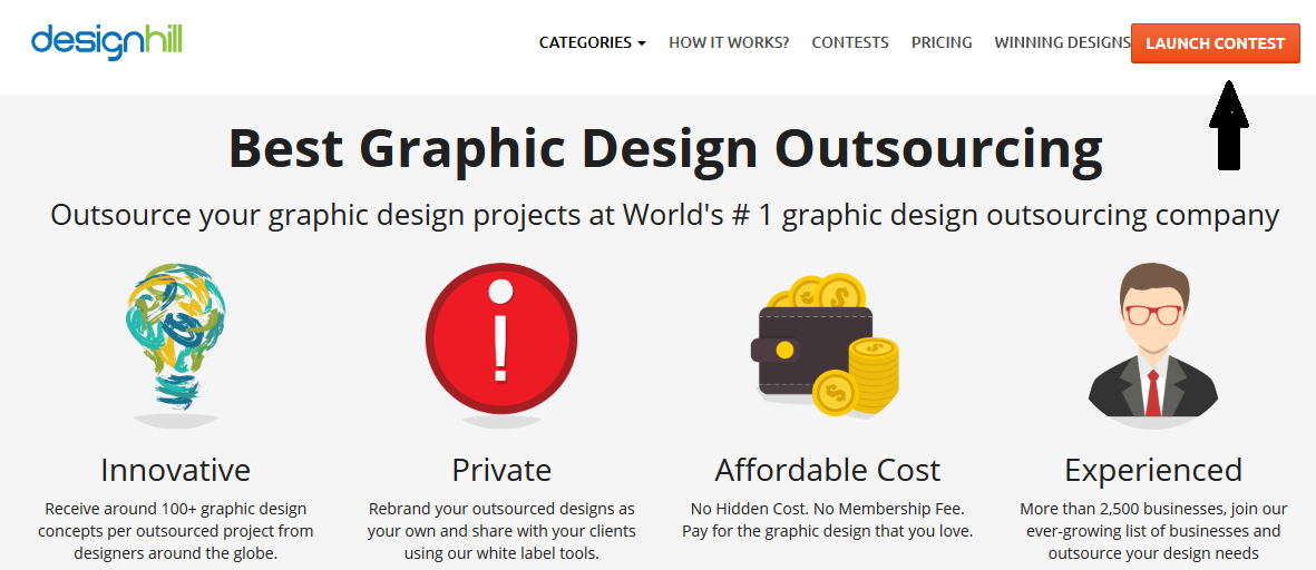 Best Graphic Design Outsourcing