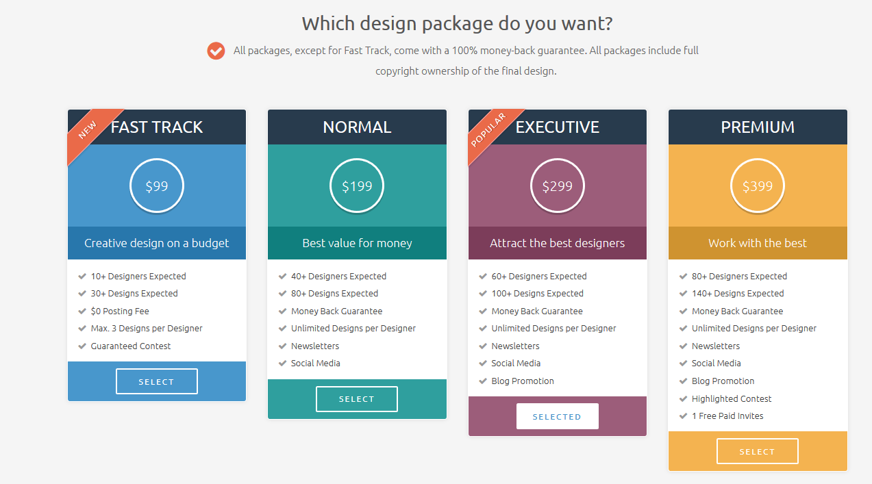 price package outsource project