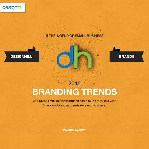 small business branding trends 2015