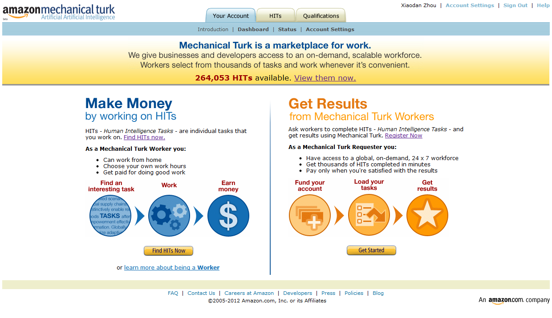 Amazon's Mechanical Turk
