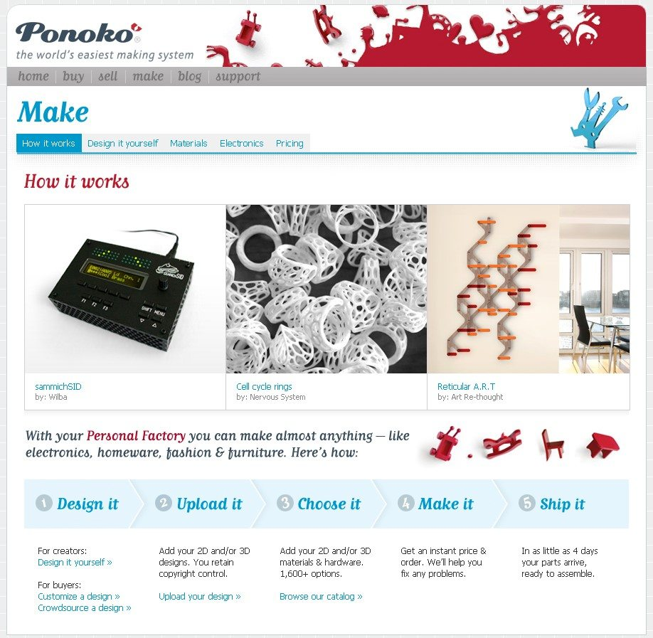 Ponoko for product designers