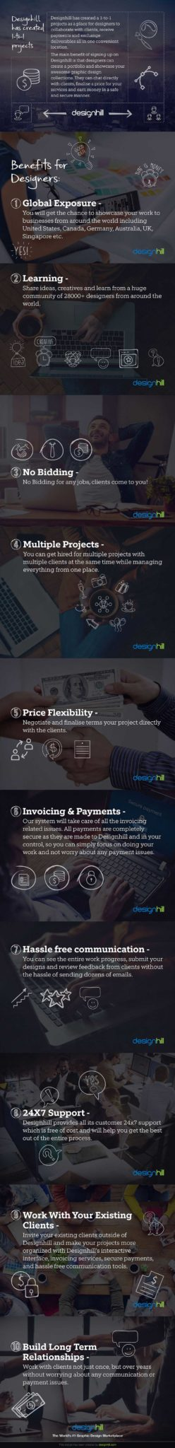 One_to_One_Projects_for_freelance_designers
