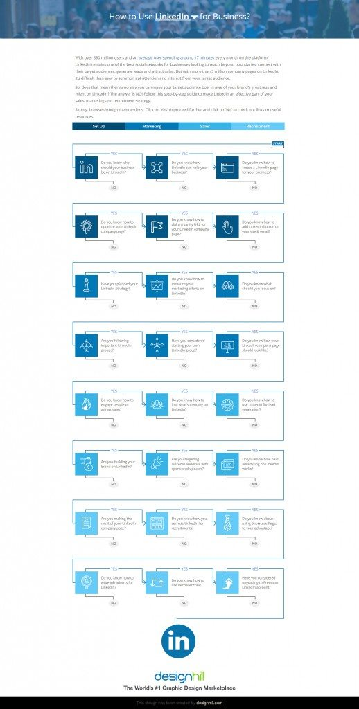 interactive-guide-how-to-use-linkedin