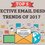 Email Design Trends of 2017