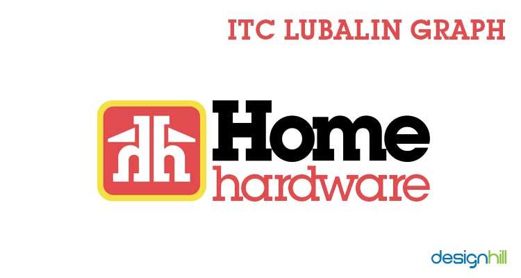 ITC Lubalin Graph logo font