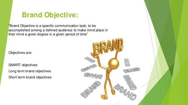 Brand Objective