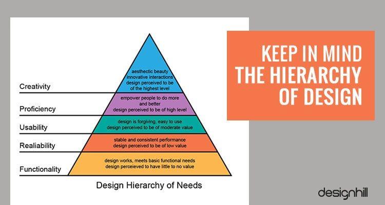 Hierarchy Of Design