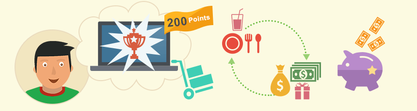 Reward-Point