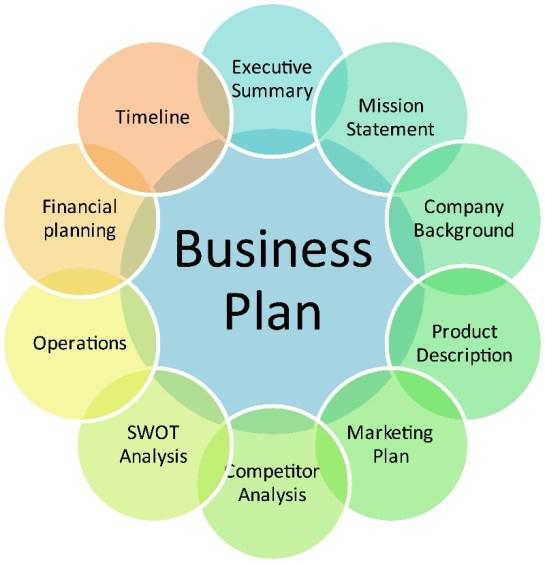How To Make Your Transportation Business A Success - Create business plan template