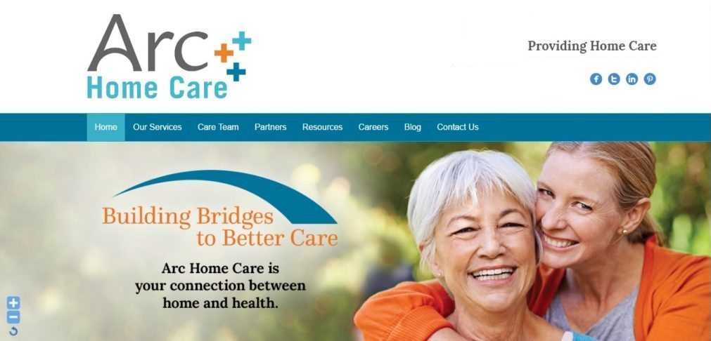 Marketing Ideas For Home Care Service Business
