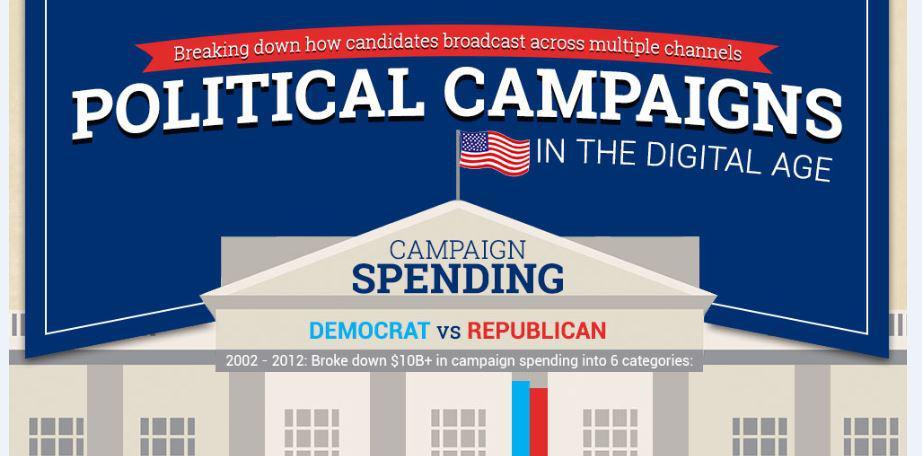 Political Campaign