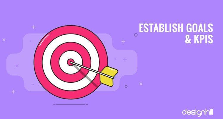 Establish Goals