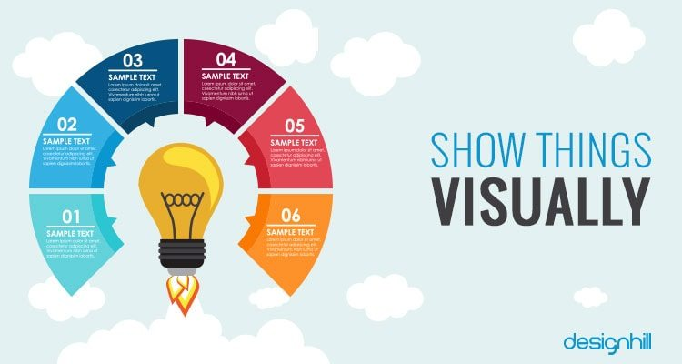 Show Things Visually