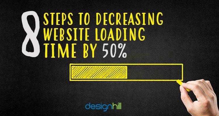 Website Loading Time
