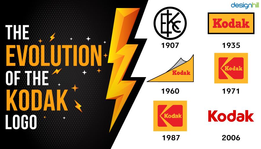The Evolution Of The Kodak Logo