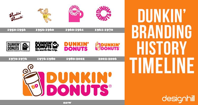 Rebranding Has