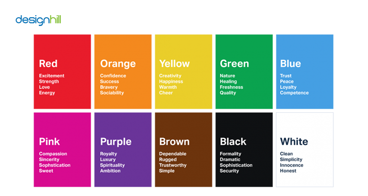 Pay Attention To Color Psychology