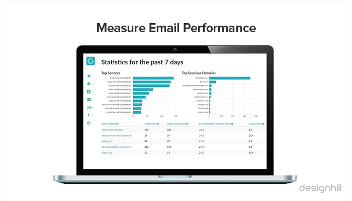 Measure Email Performance