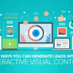 Interactive Visual Content
