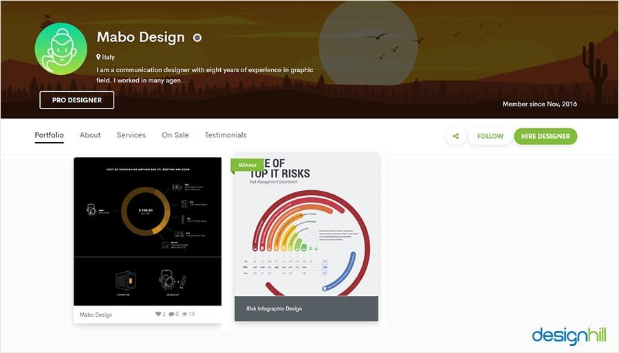 Mabo Design