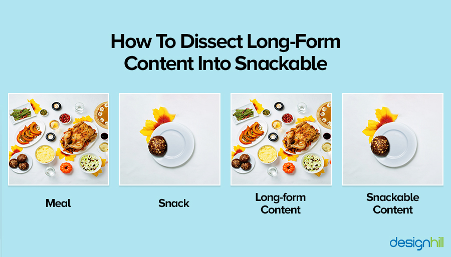 Dissect Long Form Content