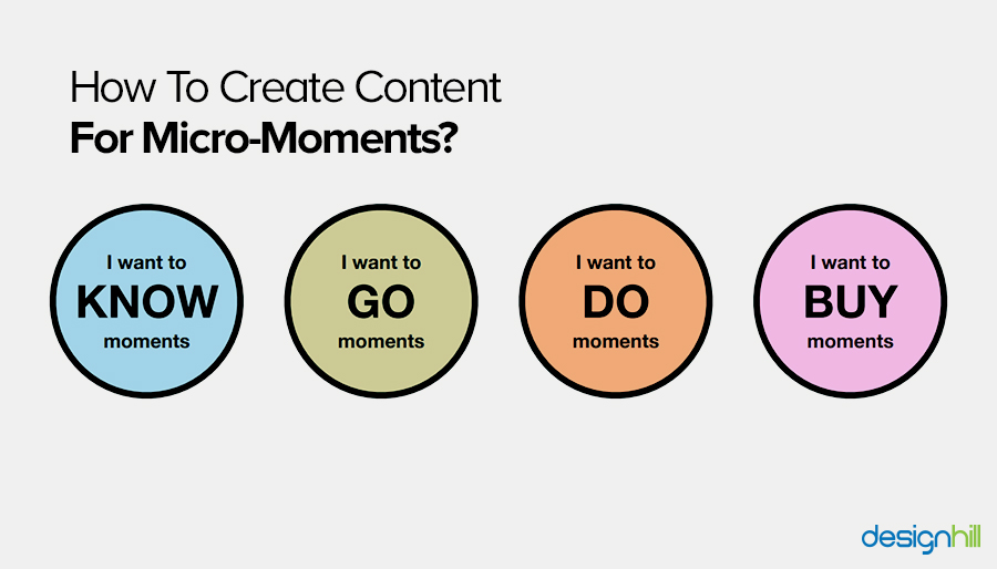 Create Content for Micro Moments