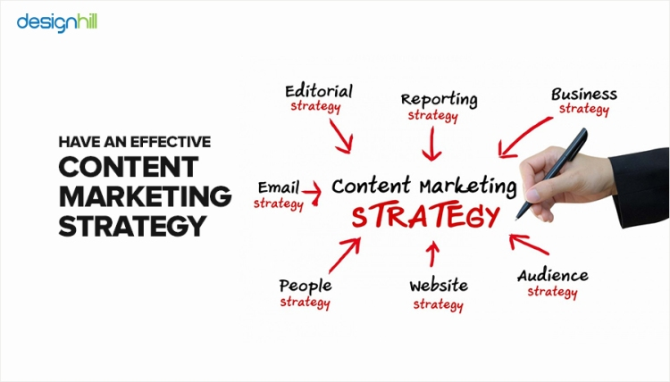Effective Content Marketing Strategy